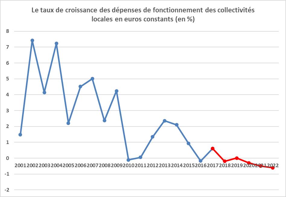 1d27b454b22 Dépense Publi Réforme Territoriale — Sicilfly